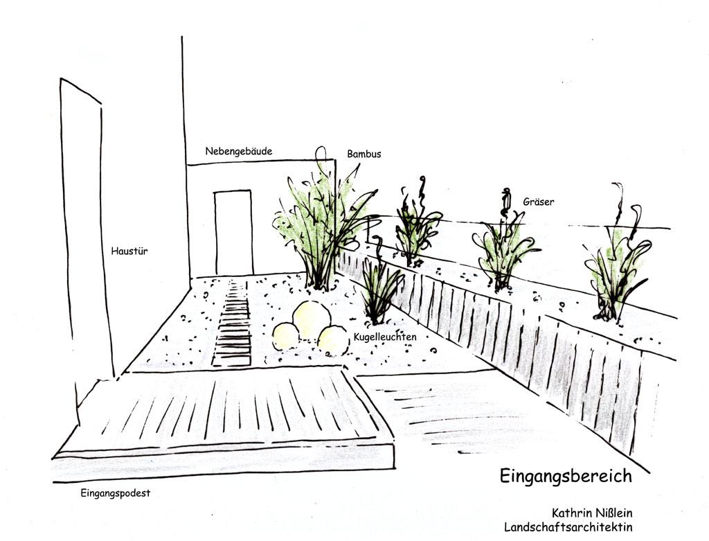 Landschaftsarchitektin Kathrin Nißlein - Referenzen - Hausgarten ...